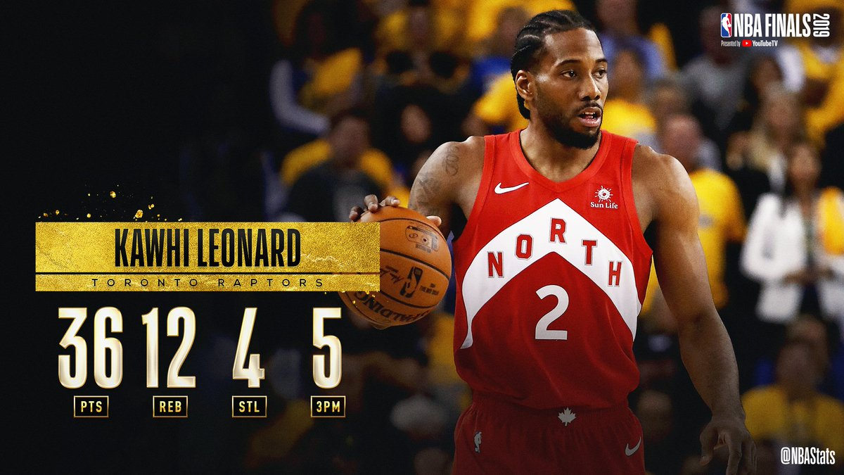 Kawhi Leonard's 36 PTS, 12 REB, 4 STL, 5 3PM guide the @Raptors to the Game 4 road win and a 3-1 #NBAFinals lead! #SAPStatLineOfTheNight <br>http://pic.twitter.com/edFYTIPFeT