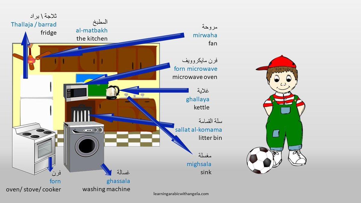 arabiclanguagelearning tagged Tweets and Downloader | Twipu