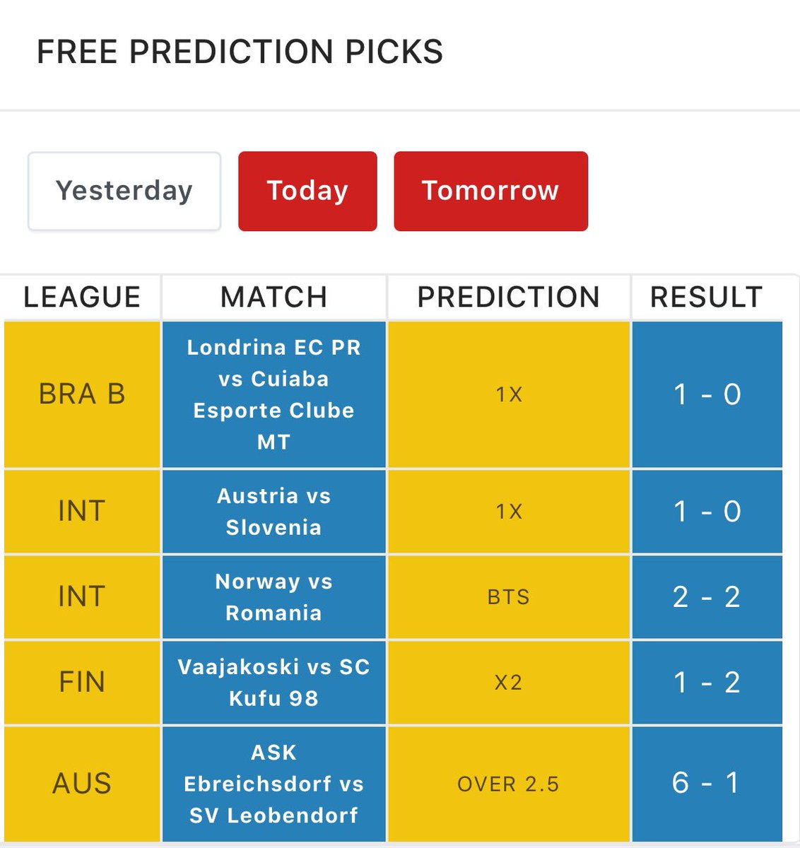 100% Winning with our free prediction picks!💪⚽️ join us