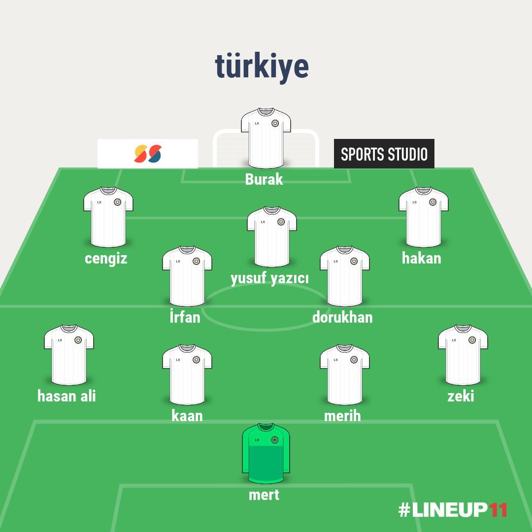 #lineup11 #FRANSAYIUEZELİM #HaydiMilliTakım #EURO2020 #millitakim bence böyle çıkmalıyız daha ofansif