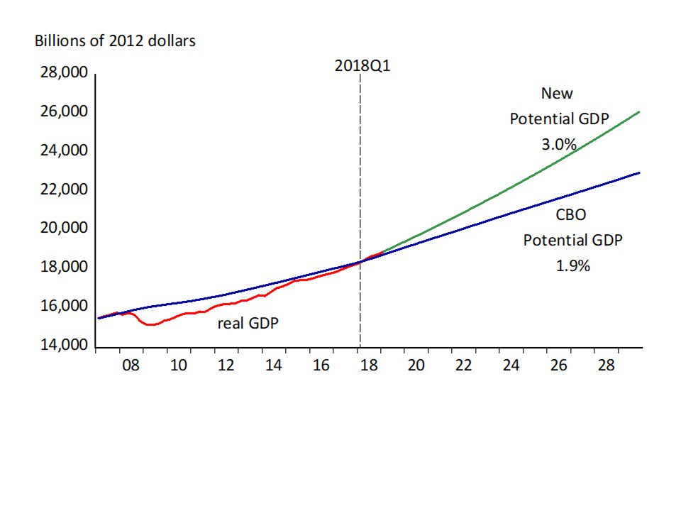 20th str economic policy - 960×720