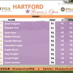 Image for the Tweet beginning: Hartford Women's Open day 1
