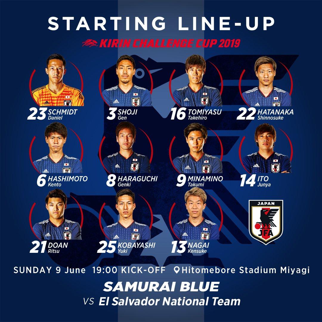 Juego amistoso contra  Japon el domingo 9 de junio del 2019. D8m2MlxV4AAn4h1