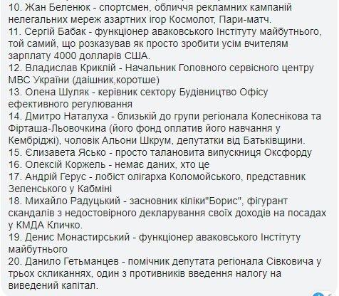 """Представлено першу сотню партії """"Слуга народу"""" - Цензор.НЕТ 8578"""