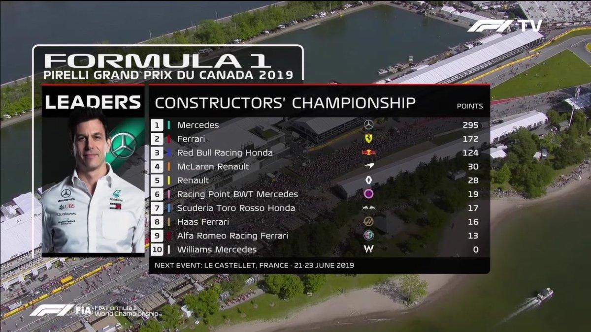 ترتيب بطولة العالم للسائقين