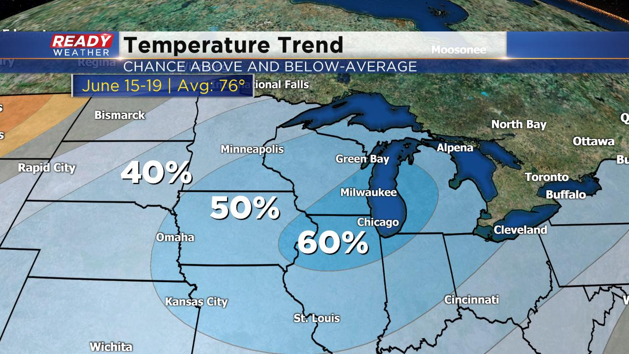 Expect cooler than average temperatures through Father's Day weekend