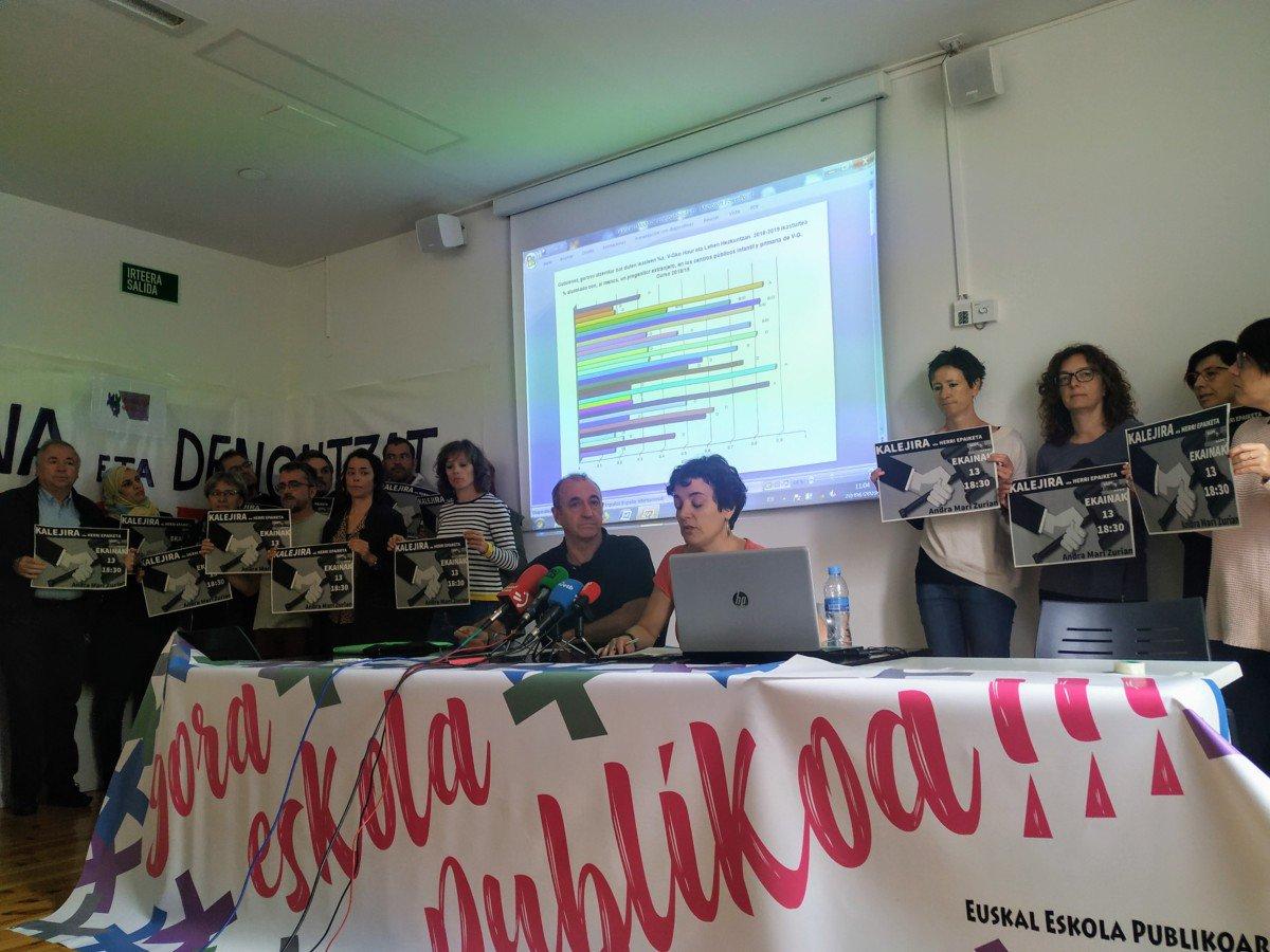 """Gasteizko ikastetxe publikoen ia erdia """"ghettoak"""" dira http://labur.eus/d98yj @halabedi bidez"""