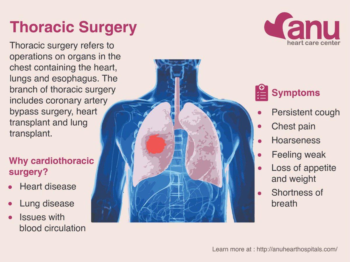 anuhearthospitals hashtag on Twitter