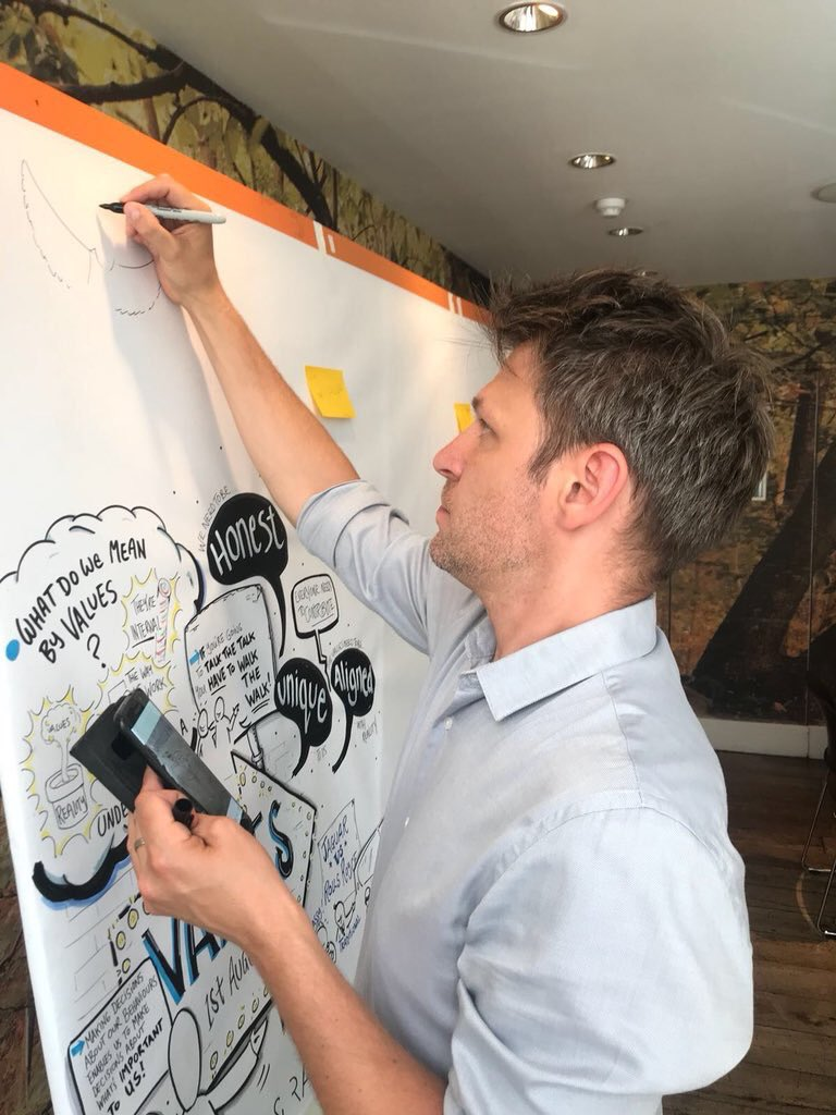 Watch out for Dan! He'll be graphically recording key messages at @CIPD @FestivalofWork at @olympia_london. He's a friendly chap & will be delighted to talk you through his work. See you there! #FestivalofWork #graphicrecording #visualthinking #realtimegraphics #scribing