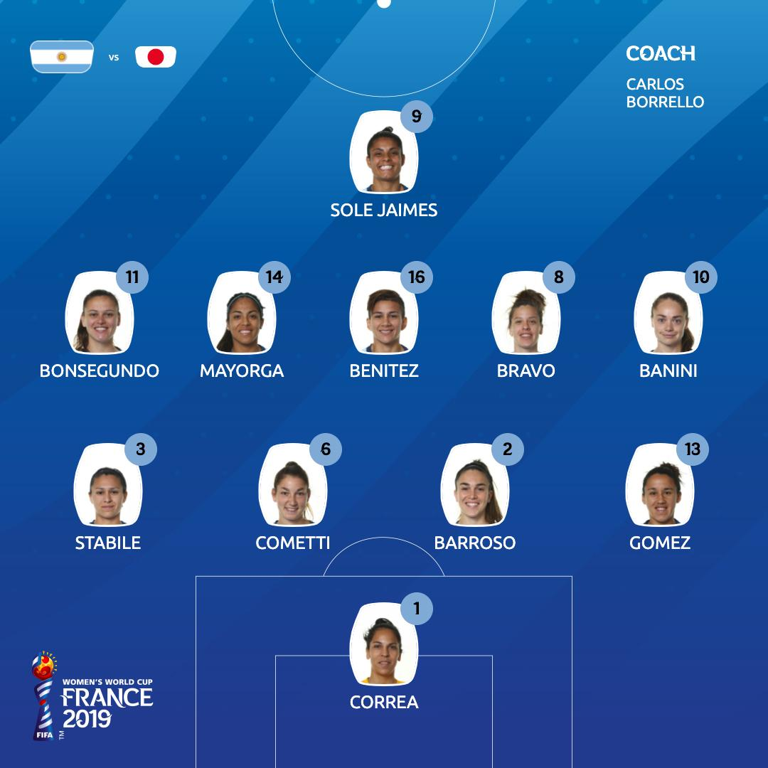 Coupe du monde féminine de football 2019 - Page 11 D8tWPQgWkAA8I_L