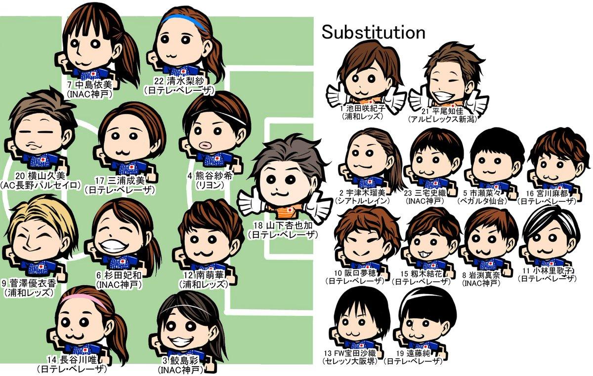FIFA女子ワールドカップ2019・グループD第1節🇯🇵#なでしこジャパン 🇦🇷アルゼンチン戦スタメン#世界のなでしこ #nadeshiko #FIFAWWC