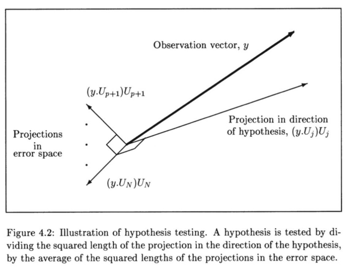 For folks who have studied and struggled to understand the theory of ANOVA and regresssion statistics encoded in matrix algebra, this figure provides a nice visualization. https://twitter.com/vsbuffalo/status/1138128850116784128…
