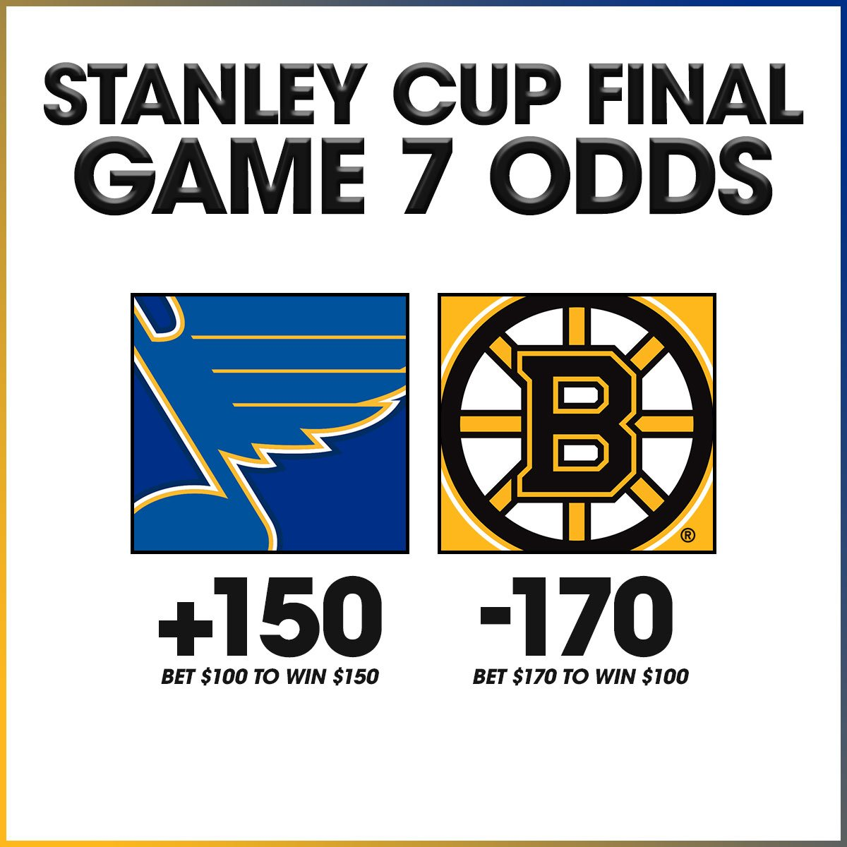 On Wednesday, it's winner-take-all. As the #StanleyCup Final shifts back to Boston, so do the odds. The #NHLBruins are favorites once again ahead of Game 7 on @NBC.