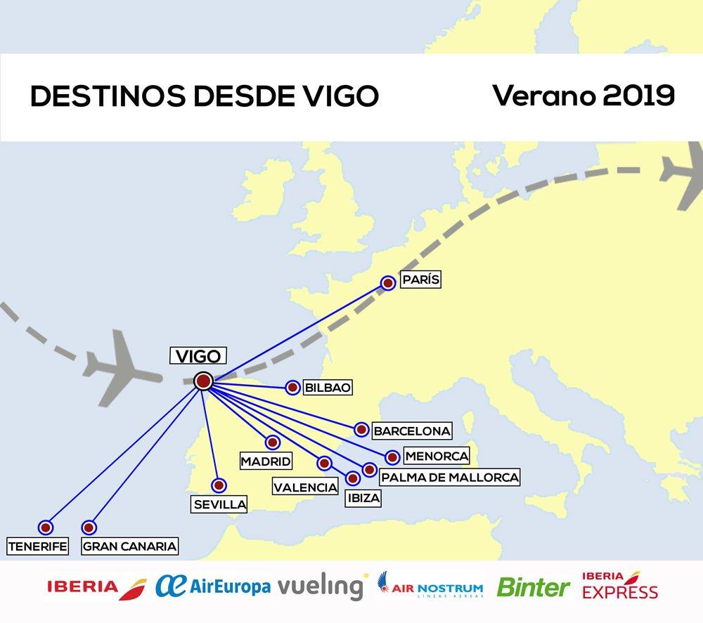 ¿Planeando las vacaciones? Aquí te dejamos un mapa con todas las rutas directas desde #Peinador. Ahora solo falta que te decidas. #FlyToVigo