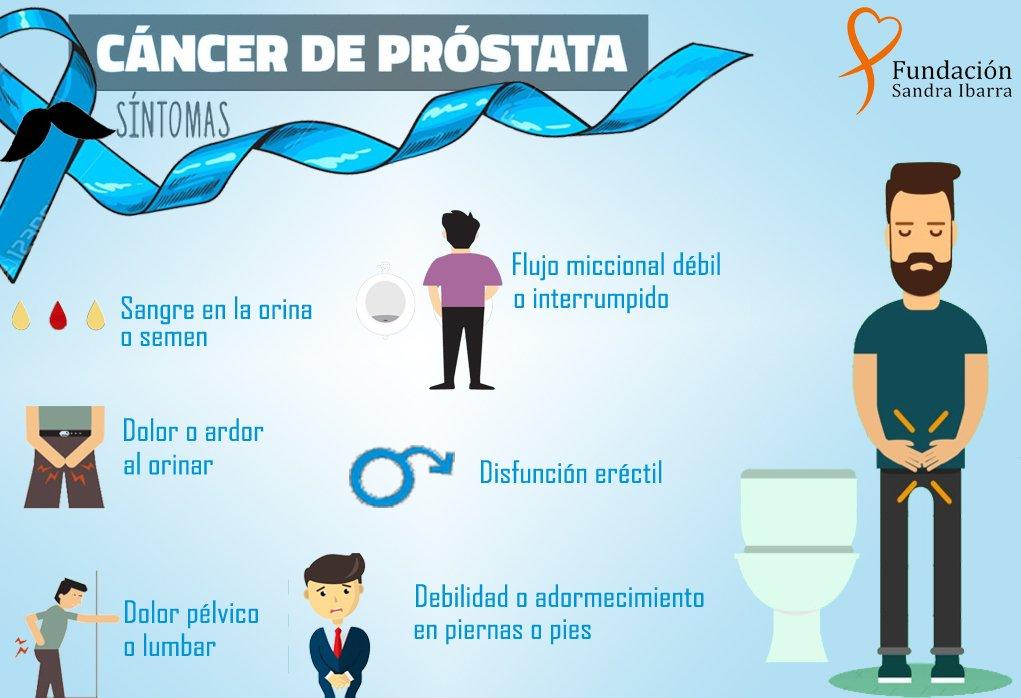 sintomas cancer prostata