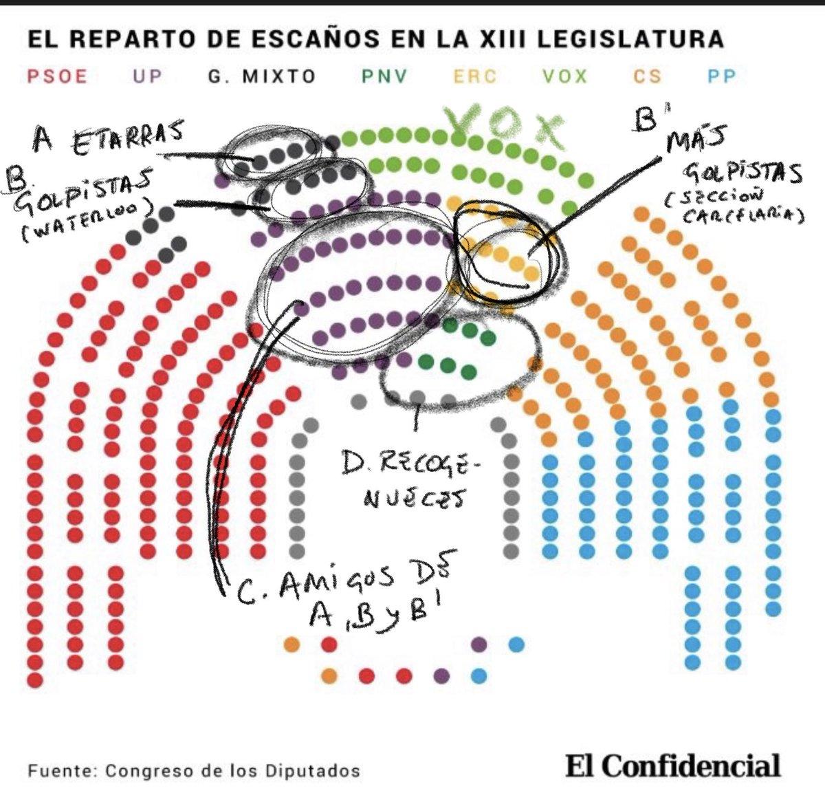 Víctor Sánchez del Real , diputado de  Vox en Twitter:  Este es el vecindario que nos imponen