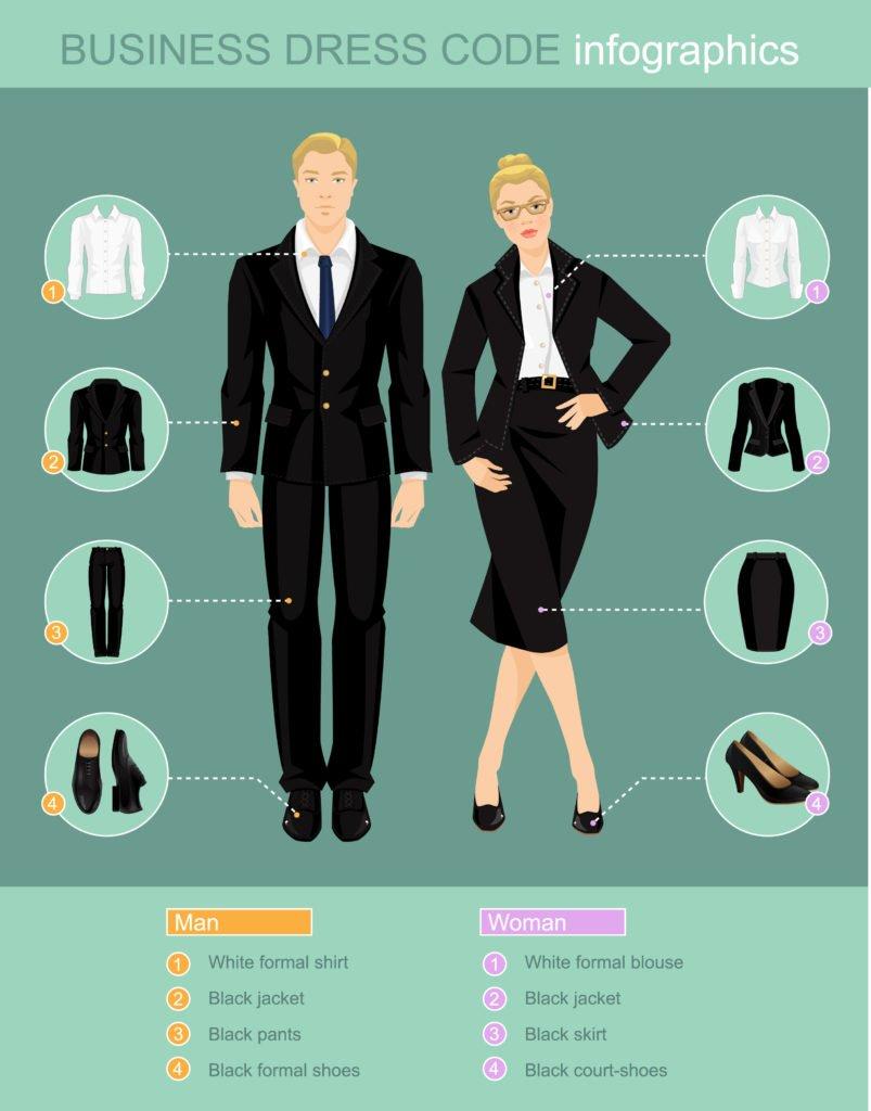 Lecturadeldía Cómo Vestir Para Una Entrevista De Trabajo