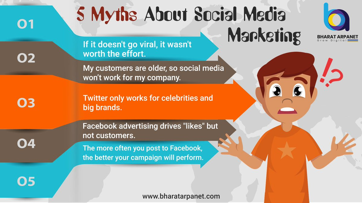 Here are a few common myths about social media that should be put to rest.  #bharatarpanet #digitalworld  #digitalmarketing #socialmedia #searchengineoptimization #SEO #digitaltrends #digitalmarketers #marketingmind