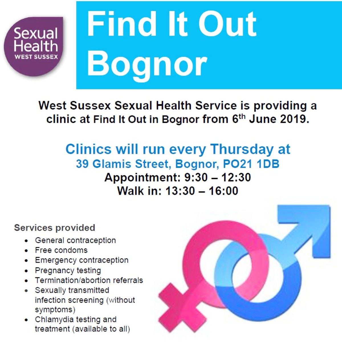 Sexual health west sussex