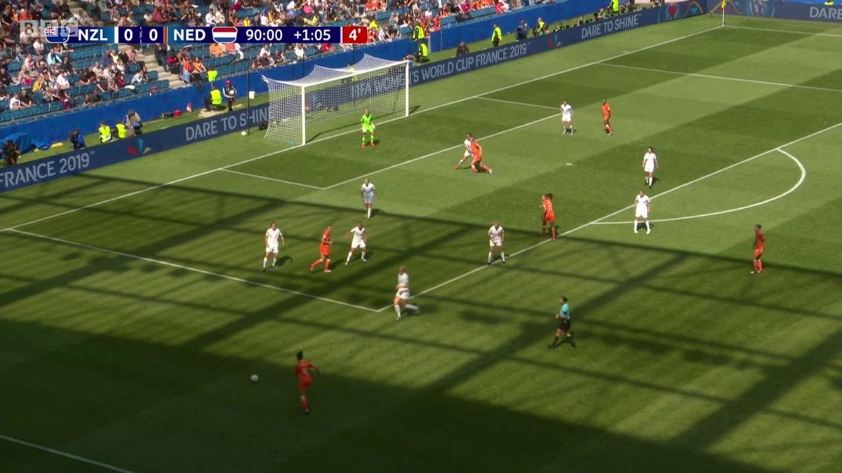 A great way to start the #FIFAWWC