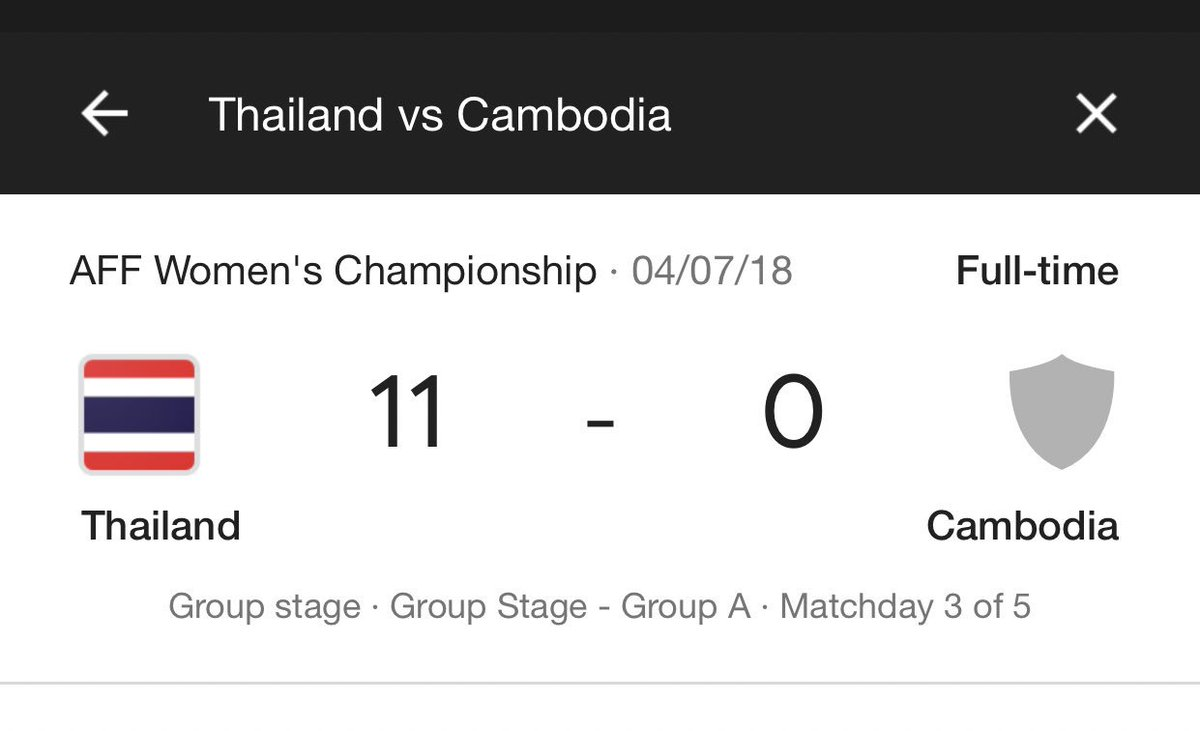 @cnnbrk Now I want to know what it takes to play for Cambodia's women's team. https://t.co/eXO1WQqyC1