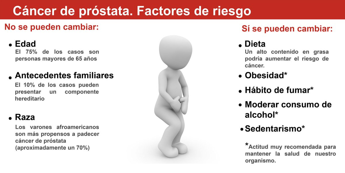 factores predisponentes para cancer de prostata