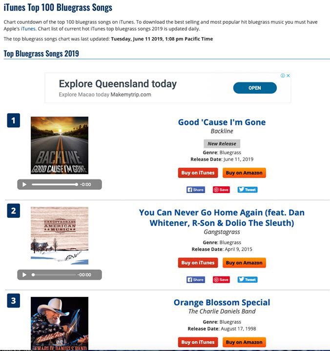 Good Cause I'm Gone is sitting at #1 on the iTunes Bluegrass chart of most downloaded songs today! If you haven't yet, go get it!!! #itunes #download #bluegrass #bluegrassmusic #newmusic #newsingle<br>http://pic.twitter.com/ojLAl0aiUQ