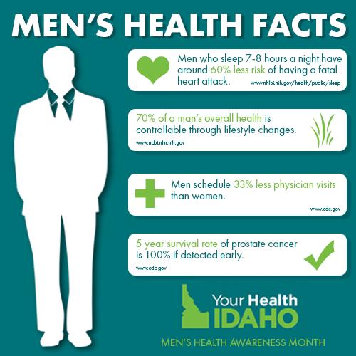 mens health awareness mo - 500×500