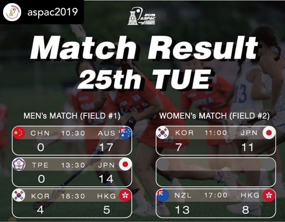 Game Results from Tuesday, June 25 at the 2019 Asia Pacific Lacrosse Championships in Gyeongju, Korea. The tournament is hosted by @KoreaLacrosse.