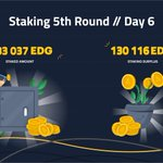 Image for the Tweet beginning: #Staking Update. 6 days after the