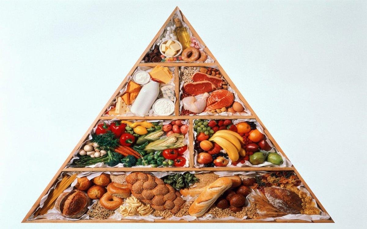 хороши здоровое питание пирамида питания картинки роспись арт-изображения