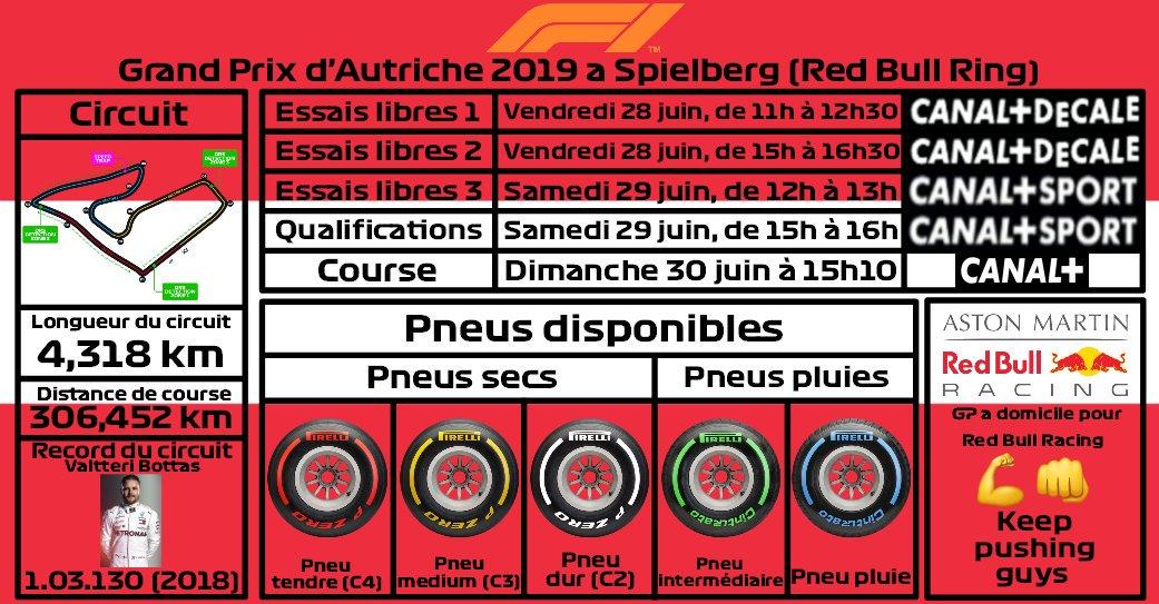 Passer le GP de France, on attaque la deuxième semaine de course. Cette fois-ci a Spielberg, pour le GP d'Autriche et le GP a domicile de l'équipe que je soutiens Red Bull Racing. Voici donc le programme de ce week-end du GP d'Autriche #F1 #AustrianGP
