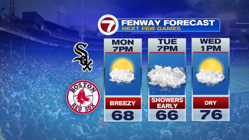 Summer Sun to Summer Storms – Boston News, Weather, Sports