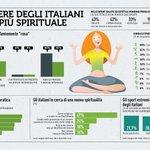 Gli italiani amano sempre di più lo sport!!!  😎#RapportoCoop2018 🤓 ➡️https://t.co/d5oFH1uTQd  #Olimpiadi2026