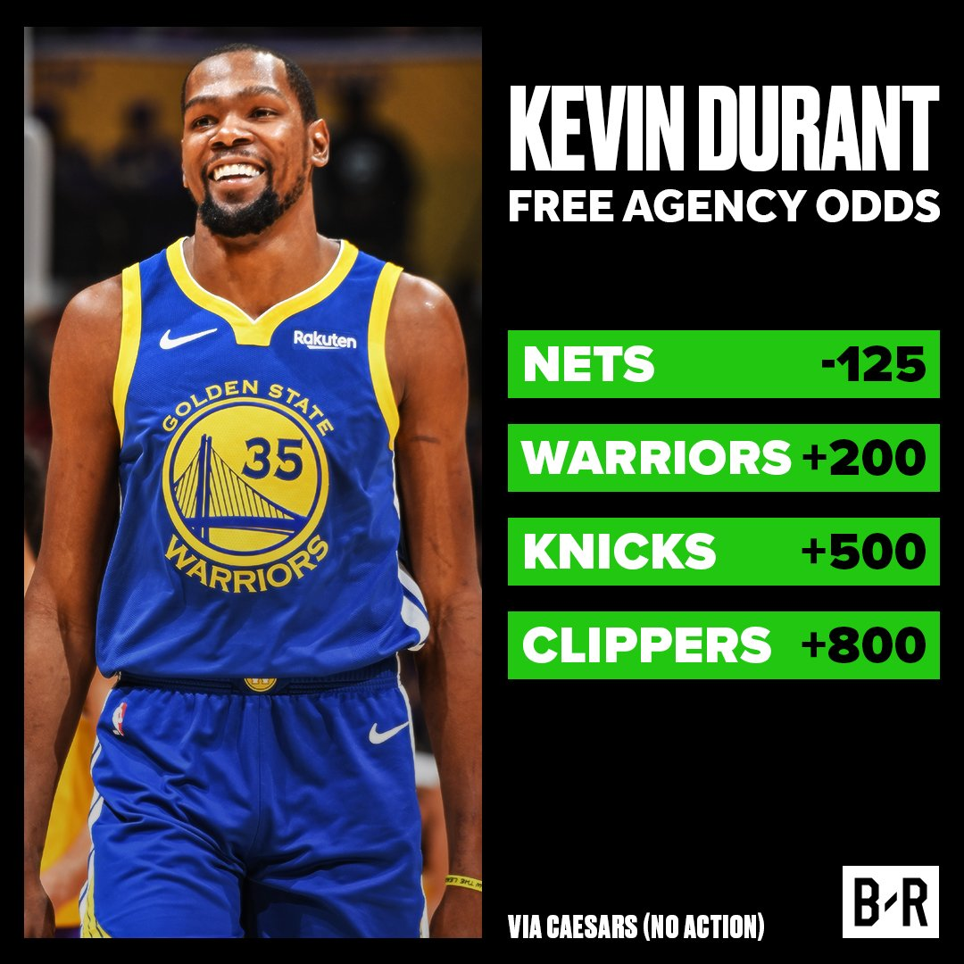 There's A New Betting Favorite To Sign Kevin Durant