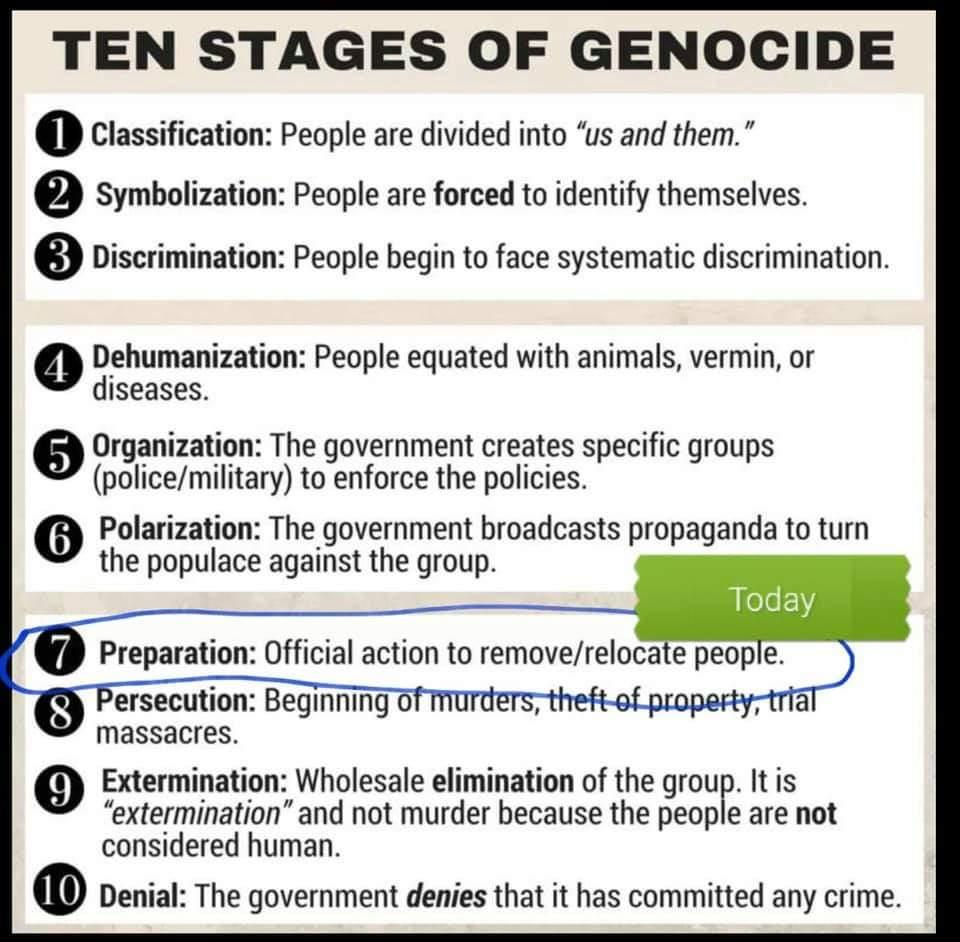 •6 kids & 24 adult migrants have already died in US Govt custody. Today, 3 more kids & 1 more adult, dead •Countless kids locked in Concentration Camps •As nationwide ICE raids begin—America is at stage 7  What more do y'all need to see it's history repeating? #CloseTheCamps