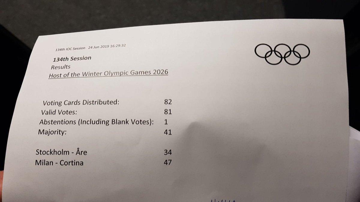 D91uX4CXkAAGHRT Le Olimpiadi invernali del 2026 si svolgeranno a Milano e Cortina!!