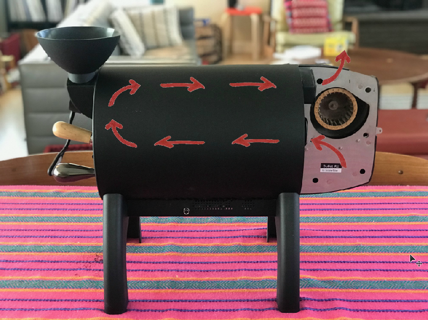 Check out Dans recent post about how the Aillio Bullet R1s airflow can affect your roast. bit.ly/2xlxdgF