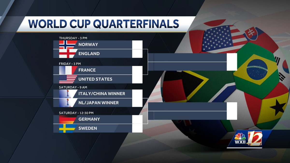 We know six out of the eight teams in the quarterfinals of the #WorldCup2019 !  Take a look: The USA plays France on Friday at 3 PM