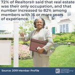 Did you know? 72% of Realtors® said that real estate was their only occupation, and that number increased to 82% among members with 16 or more years of experience. #NARMember