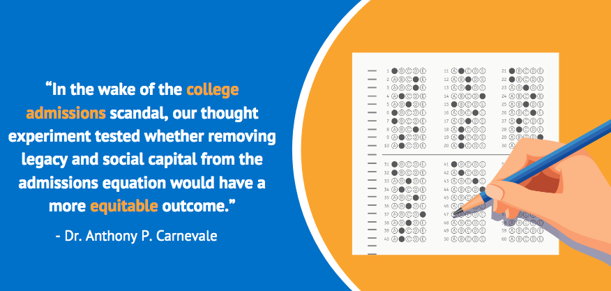 """test Twitter Media - """"In the wake of the college admissions scandal, our thought experiment tested whether removing legacy and social capital from the admissions equation would have a more equitable outcome."""" - Dr. Anthony P. Carnevale Learn more: https://t.co/DSz5BA1doR  #CEWequity https://t.co/7UiuVjj3I5"""