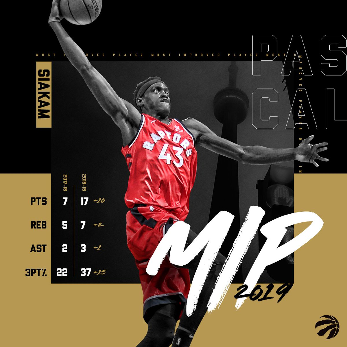 Earned Not Given. Congrats, @pskills43! #WeTheNorth