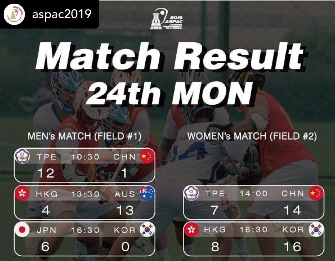 Game Results for Day 3 (June 24) of ASPAC2019 in Gyeongju, Korea. @KoreaLacrosse