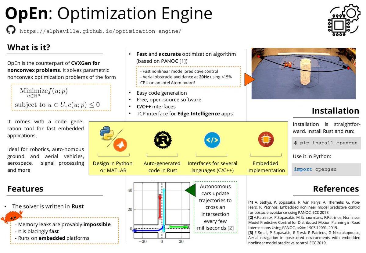 optimizationengine hashtag on Twitter