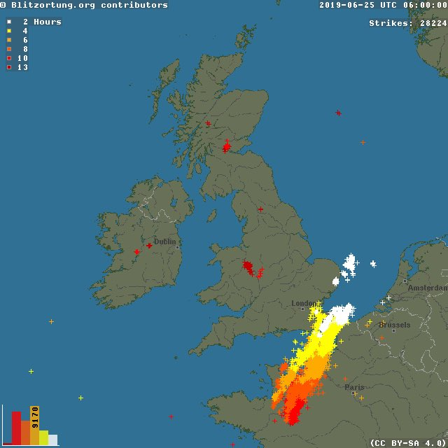 Around 28,000 strikes last night BUT only really Kent and Sussex getting a significant display. The storms developed over France but took a NE trajectory so a lot of the activity remained over the Channel.