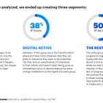 Image for the Tweet beginning: Neue @AccentureDACH-Studie zu Banken und