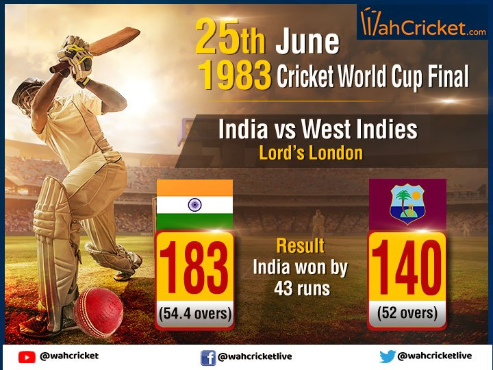 #KapilDev-led India beat Mighty #Windies to win maiden Cricket World Cup title on 25th June, 1983