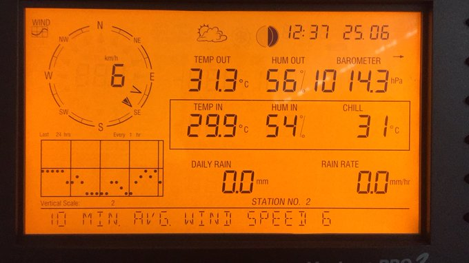 Temperatuur in Westland loopt aardig op volgens laatste gegeven net na 12:30 uur. https://t.co/HOta4ViwiS