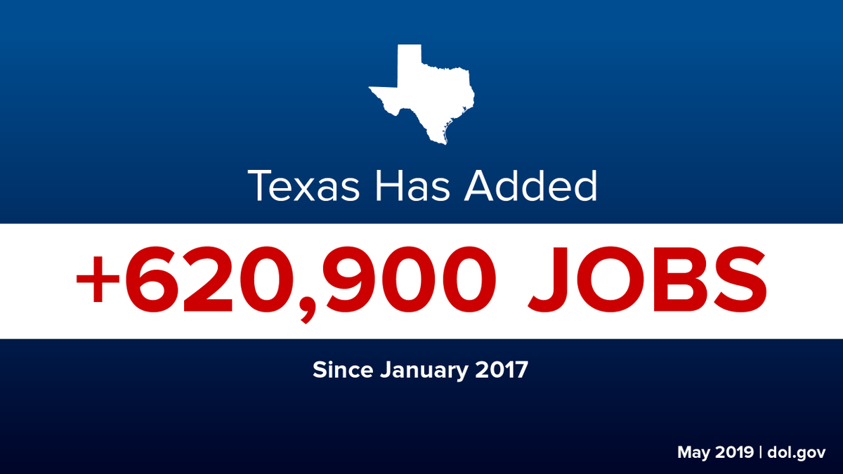 Headed to Texas today to discuss #apprenticeship expansion, #PledgetoAmericasWorkers, and the #USMCA. Texas has added 620,900 jobs since January 2017 and set a new record low unemployment rate last month. <br>http://pic.twitter.com/ZbeJULR4ap