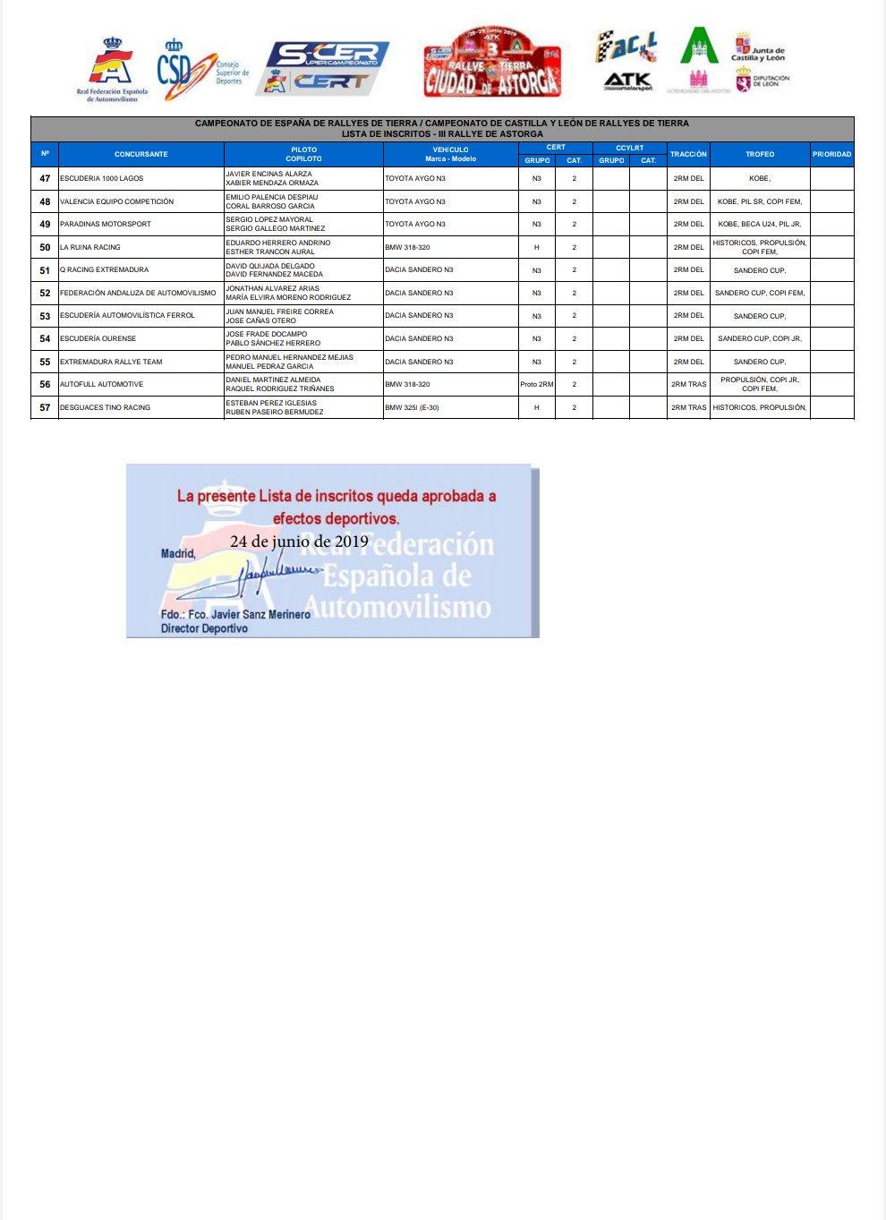 SCER + CERT: III Rallye de Tierra Ciudad de Astorga [28-29 Junio] D95zzfnXsAYXD6p